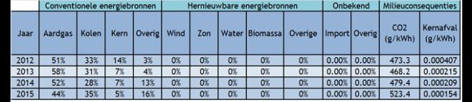 stroometiket-incl-2015